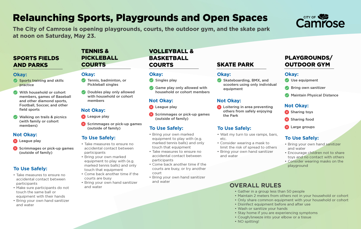 Relaunching-Sports-Playgrounds-and-Open-Spaces-v3